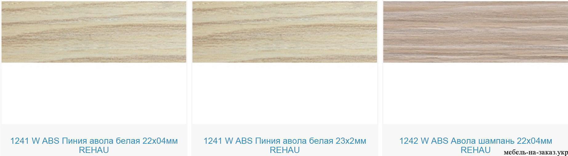 заказать мебельную кромку в Киеве