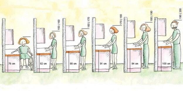 рекомендуемая высота кухонной столешницы на заказ