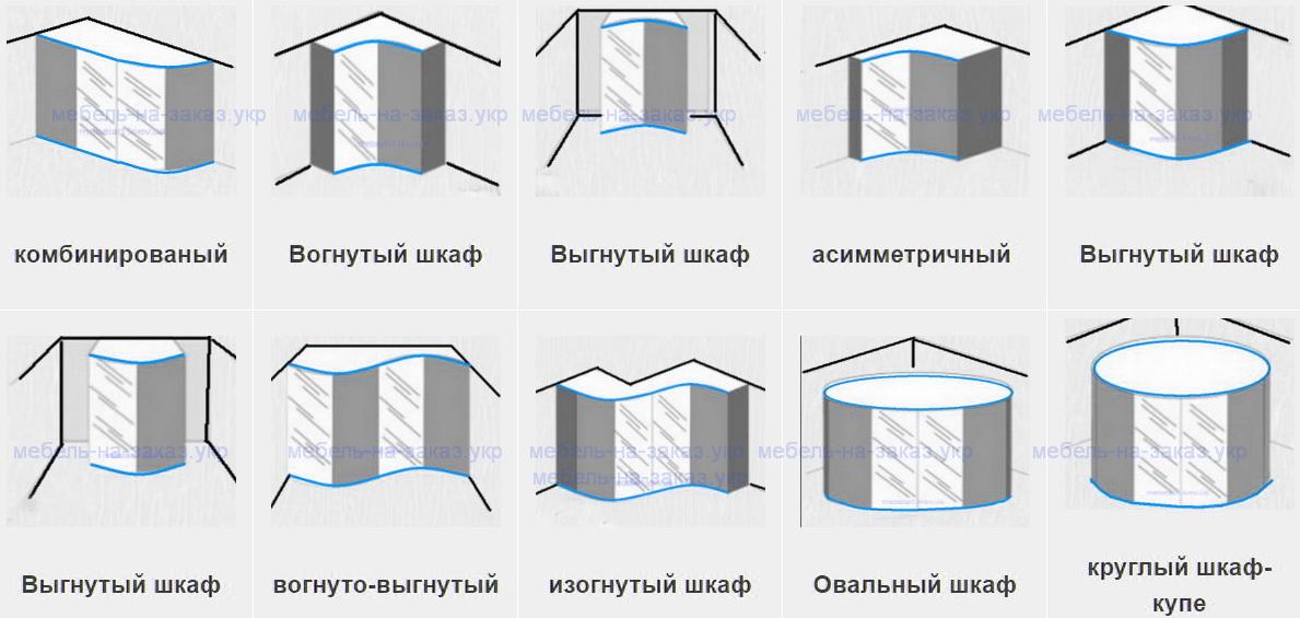 формы радиусных шкафов-купе на заказ