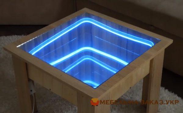 зеркальная мебель с подсветкой на заказ в Москве