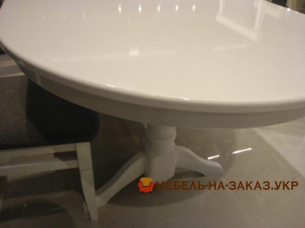 формы столешниц для стола