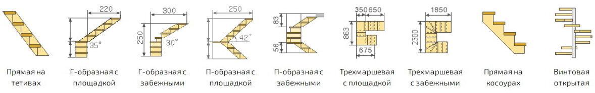посчитать стоимость изготовления лестницы на заказ